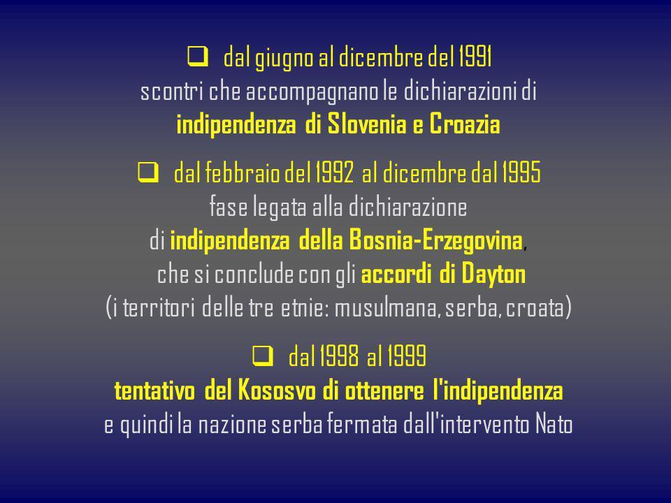 dal giugno al dicembre del 1991 scontri che accompagnano le dichiarazioni di indipendenza di Slovenia e Croazia dal febbraio del 1992 al dicembre dal