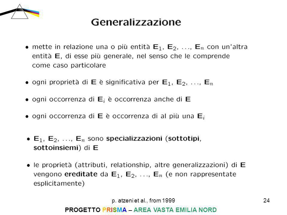 p. atzeni et al., from 199924 PROGETTO PRISMA – AREA VASTA EMILIA NORD