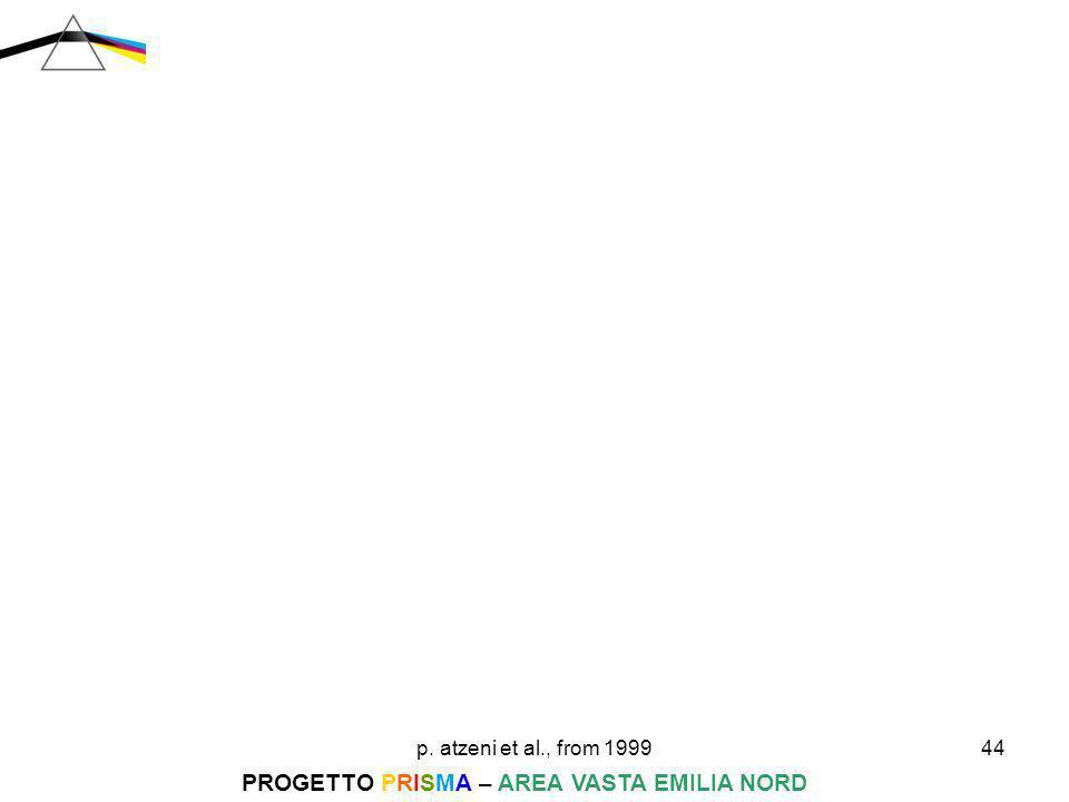 p. atzeni et al., from 199944 PROGETTO PRISMA – AREA VASTA EMILIA NORD