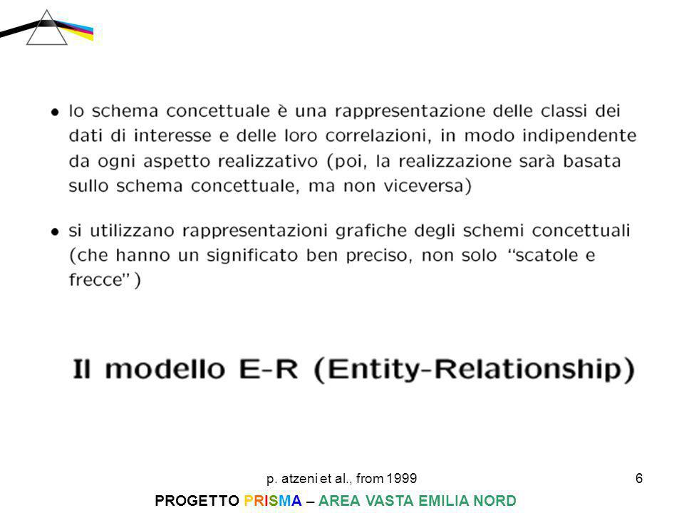 p. atzeni et al., from 199927 PROGETTO PRISMA – AREA VASTA EMILIA NORD