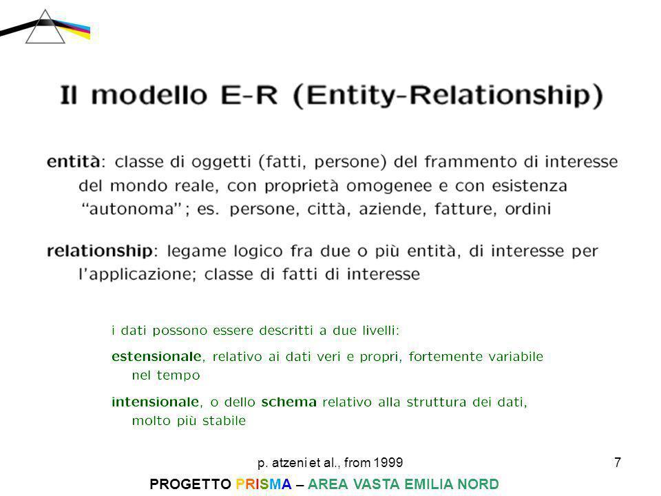 p. atzeni et al., from 199938 PROGETTO PRISMA – AREA VASTA EMILIA NORD
