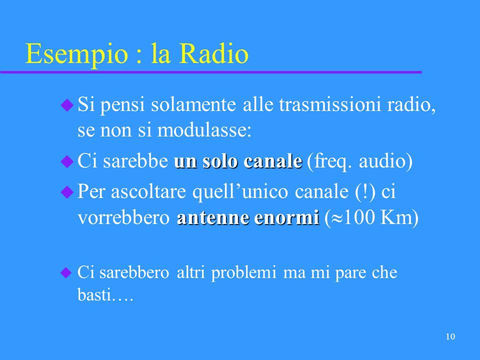 9 Modulare spostare frequenza traslarne la banda (FDM), modulazione u Questa operazione, lo spostare (aumentare) di frequenza il segnale informativo (