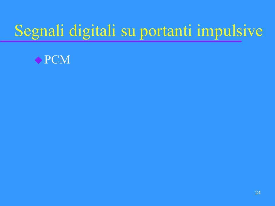 23 Segnali analogici su portanti impulsive u PAM u PFM u PPM u PWM