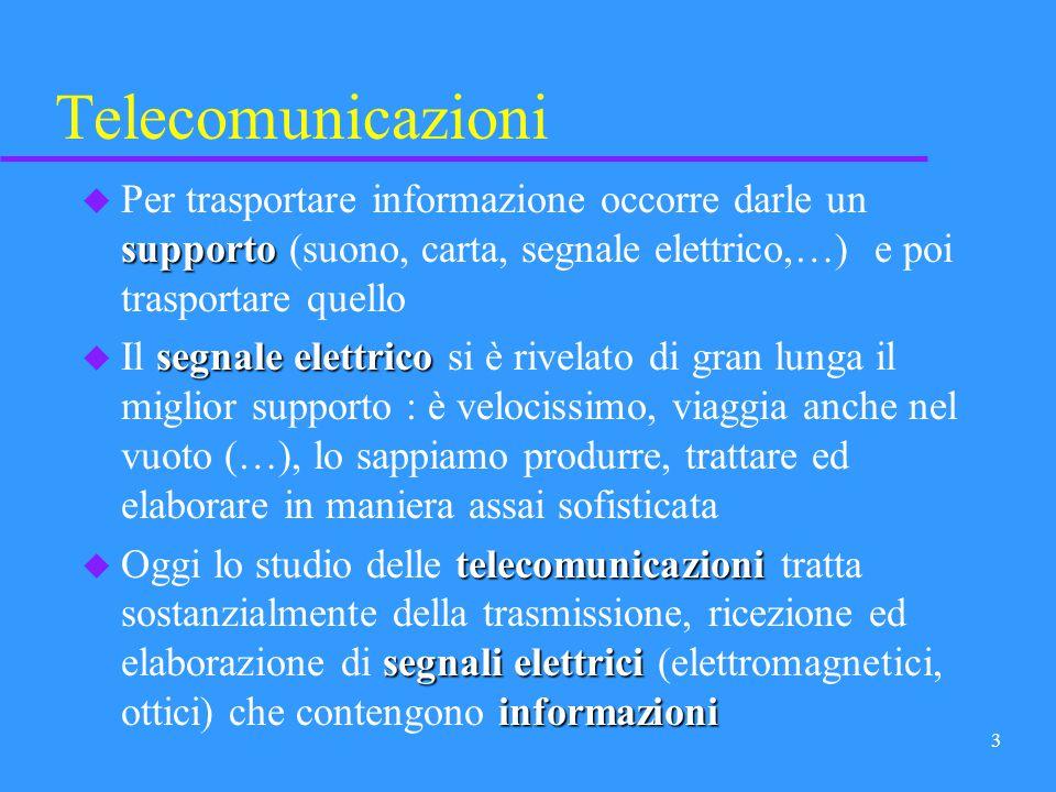 2 La trasmissione dellinformazione sapere e far sapere… u Comunicare (scambiare informazione) è sempre stato importantissimo: sapere e far sapere… u N