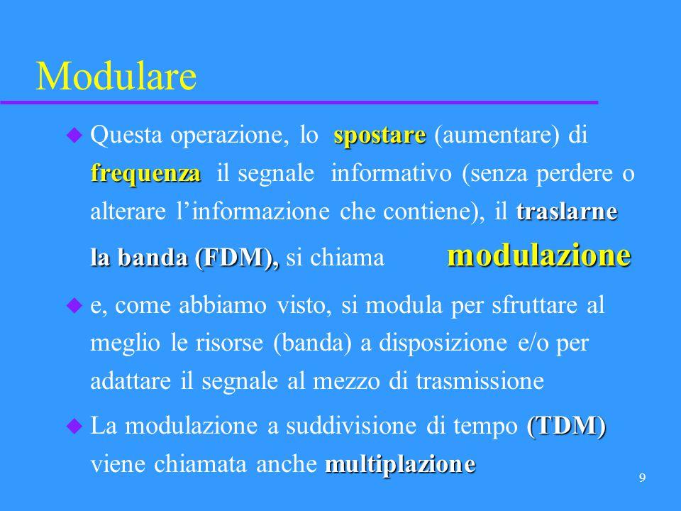 9 Modulare spostare frequenza traslarne la banda (FDM), modulazione u Questa operazione, lo spostare (aumentare) di frequenza il segnale informativo (senza perdere o alterare linformazione che contiene), il traslarne la banda (FDM), si chiama modulazione u e, come abbiamo visto, si modula per sfruttare al meglio le risorse (banda) a disposizione e/o per adattare il segnale al mezzo di trasmissione (TDM) multiplazione u La modulazione a suddivisione di tempo (TDM) viene chiamata anche multiplazione