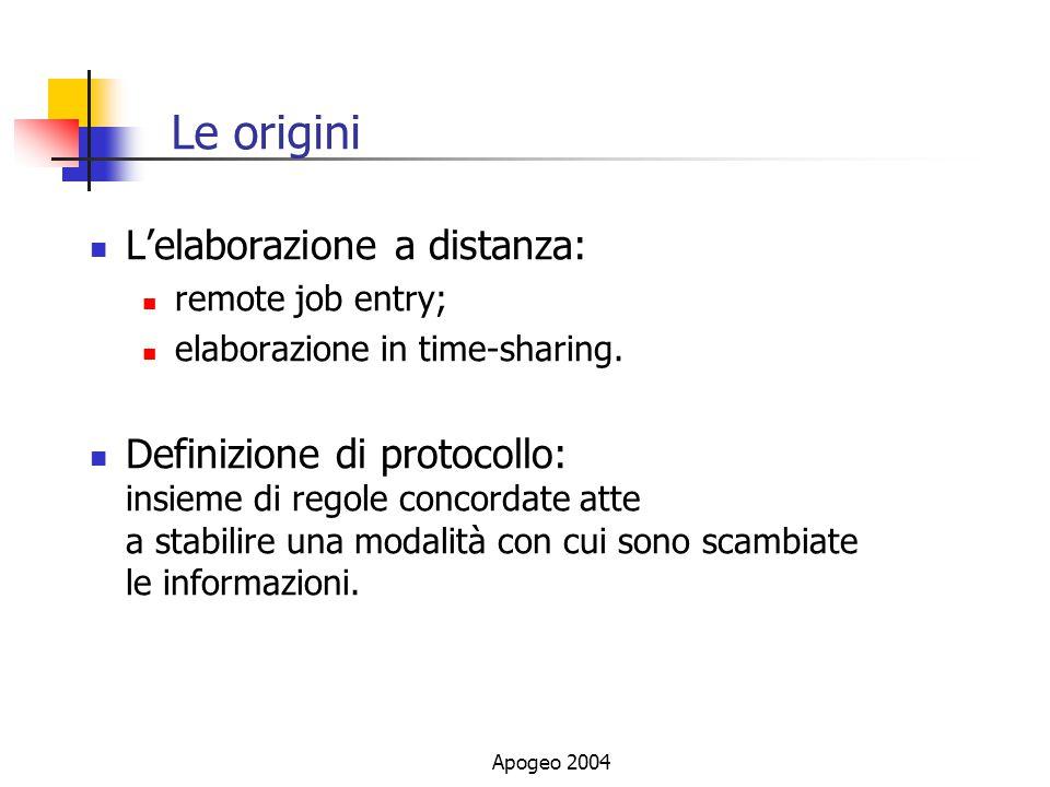 Apogeo 2004 Le origini Lelaborazione a distanza: remote job entry; elaborazione in time-sharing.