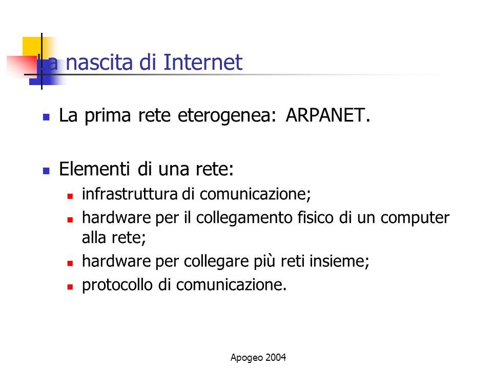 Apogeo 2004 TCP/IP e lo scambio dei pacchetti Gli indirizzi di rete numerici.
