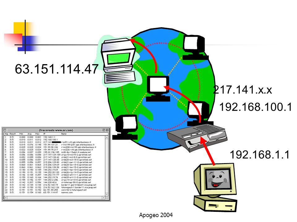 Apogeo 2004 217.141.x.x 63.151.114.47 192.168.100.1 192.168.1.1