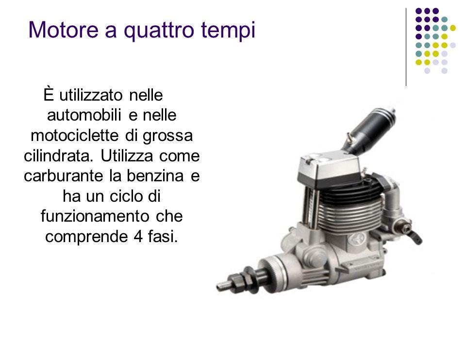 Motore a quattro tempi È utilizzato nelle automobili e nelle motociclette di grossa cilindrata. Utilizza come carburante la benzina e ha un ciclo di f