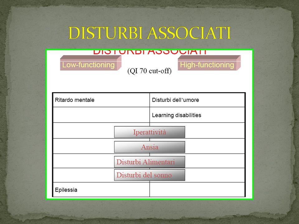 09/03/12 DISTURBI ASSOCIATI
