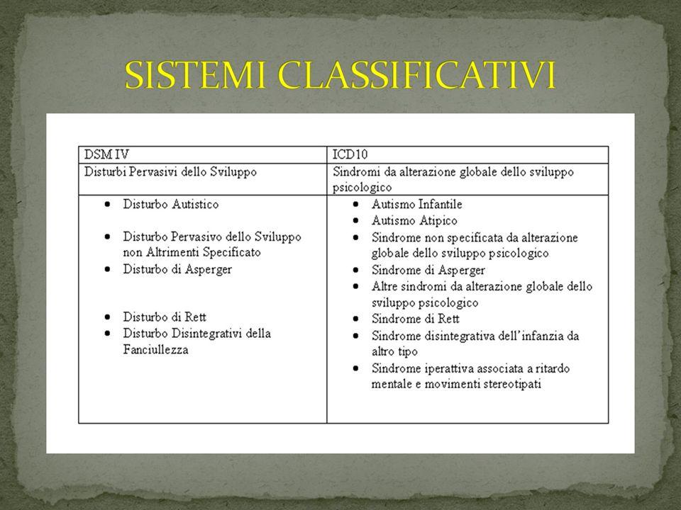 09/03/12 SISTEMI CLASSIFICATIVI