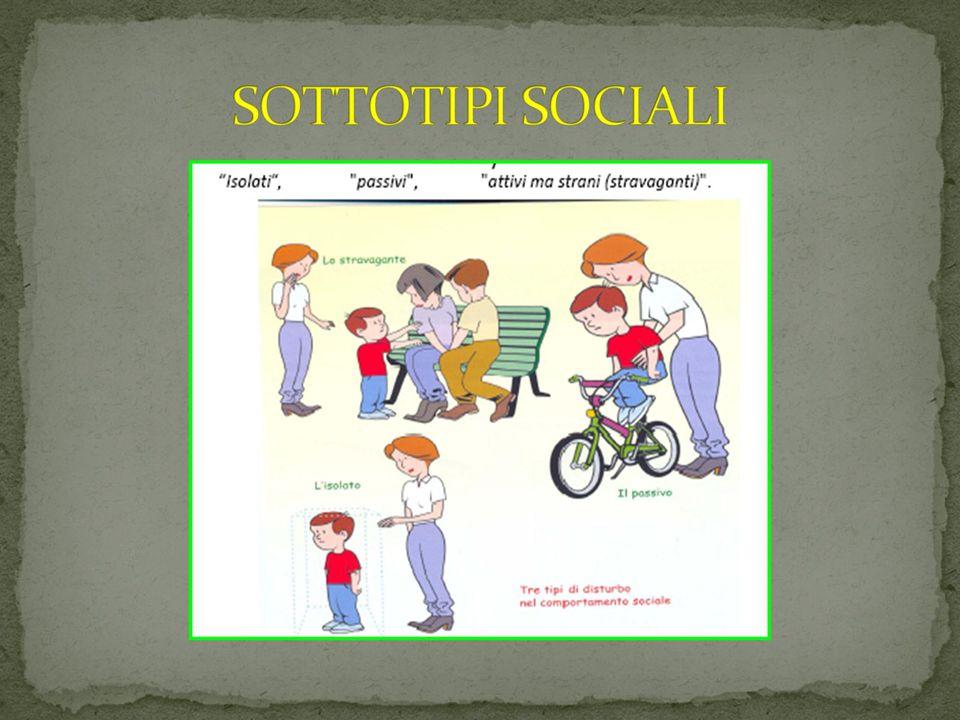 09/03/12 SOTTOTIPI SOCIALI