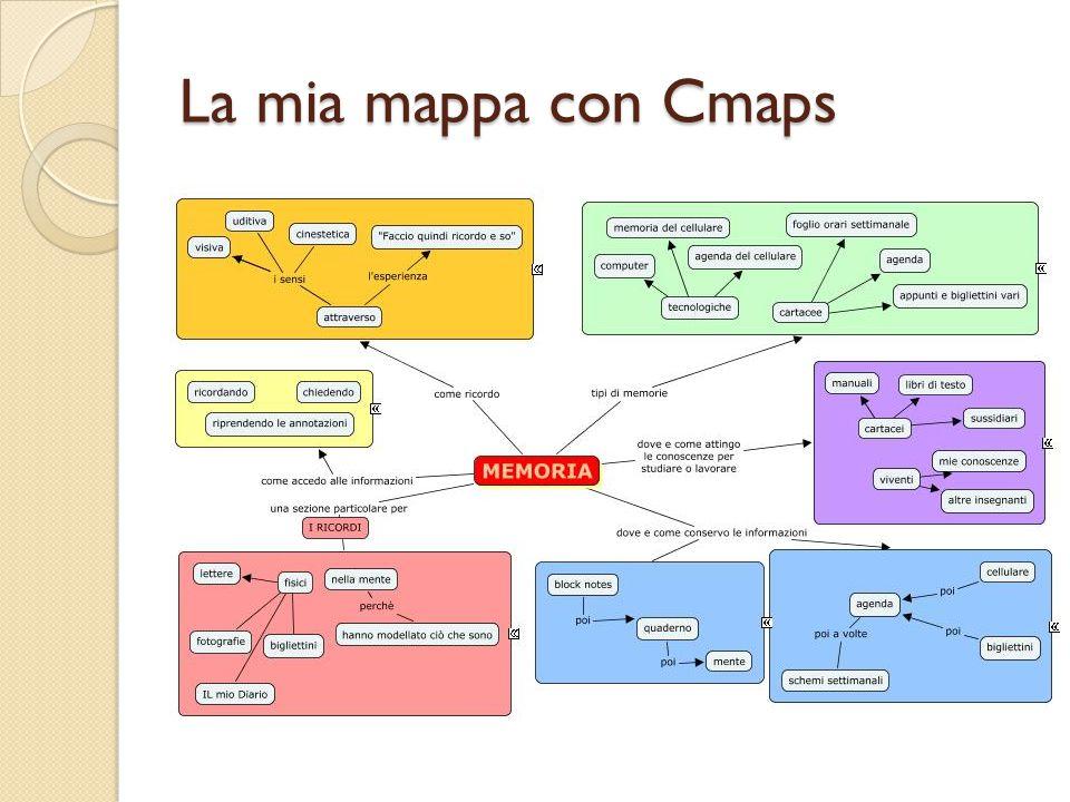 La mia mappa con Cmaps