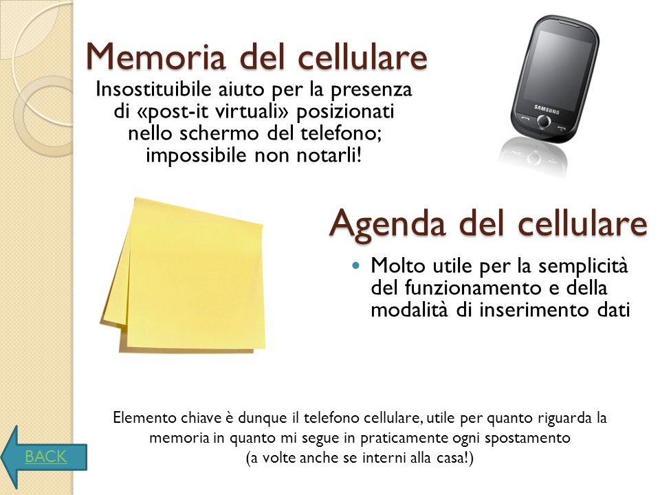 Memoria del cellulare Insostituibile aiuto per la presenza di «post-it virtuali» posizionati nello schermo del telefono; impossibile non notarli.