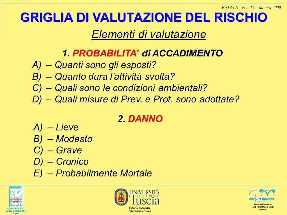 Modulo A - Ver. 1.0 - ottobre 2006 GRIGLIA DI VALUTAZIONE DEL RISCHIO A)– Quanti sono gli esposti? B)– Quanto dura lattività svolta? C)– Quali sono le