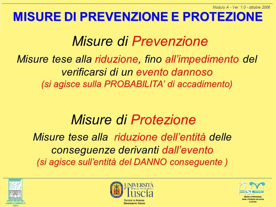 Modulo A - Ver. 1.0 - ottobre 2006 Misure di Prevenzione Misure tese alla riduzione, fino allimpedimento del verificarsi di un evento dannoso (si agis