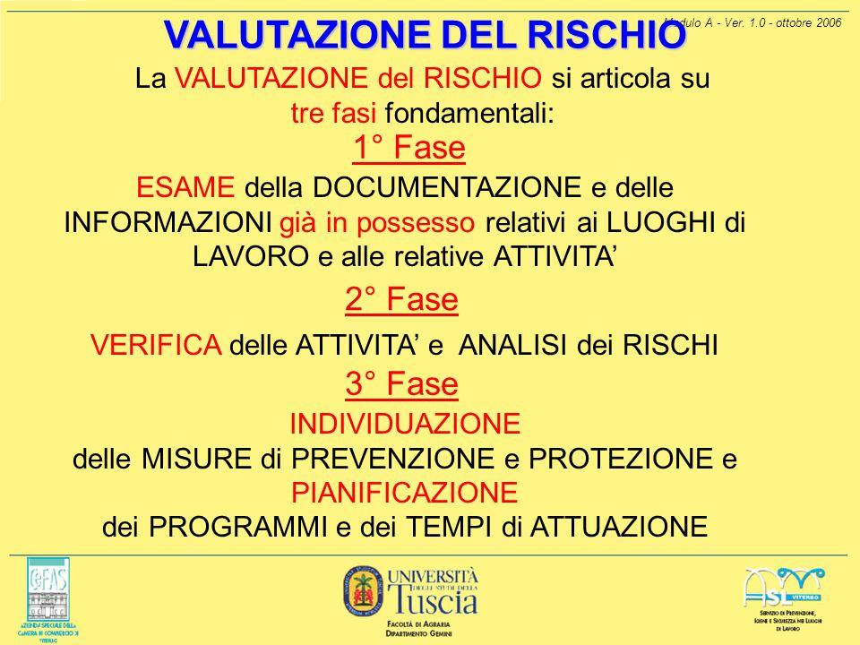 Modulo A - Ver. 1.0 - ottobre 2006 VALUTAZIONE DEL RISCHIO La VALUTAZIONE del RISCHIO si articola su tre fasi fondamentali: 1° Fase ESAME della DOCUME
