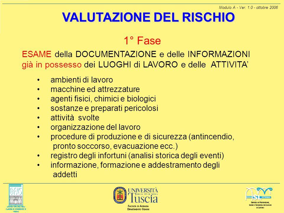 Modulo A - Ver. 1.0 - ottobre 2006 VALUTAZIONE DEL RISCHIO 1° Fase ESAME della DOCUMENTAZIONE e delle INFORMAZIONI già in possesso dei LUOGHI di LAVOR