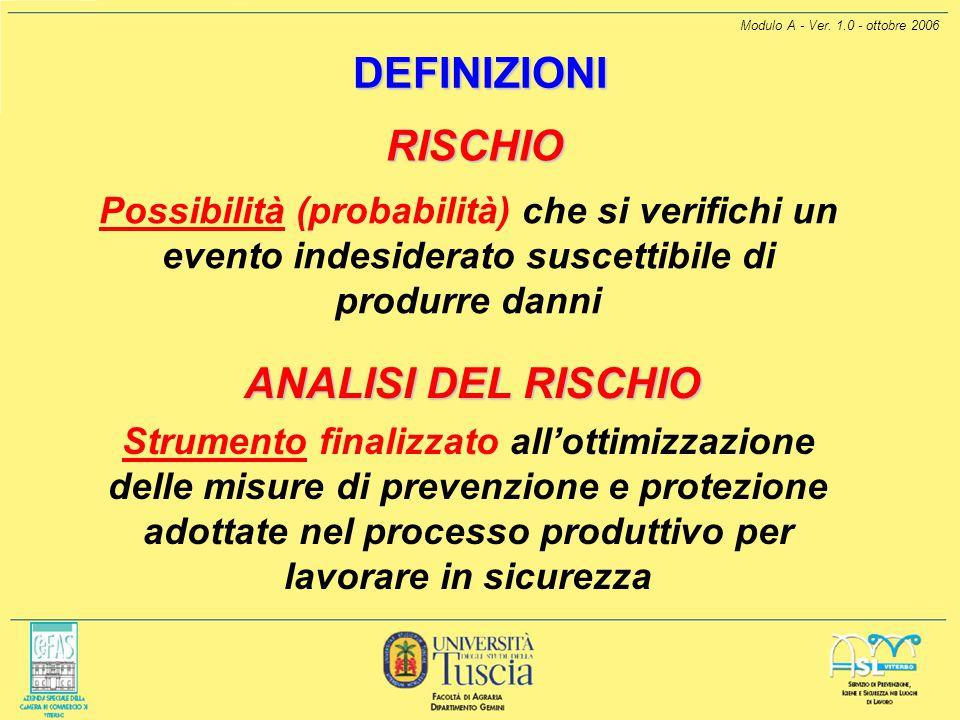 Modulo A - Ver. 1.0 - ottobre 2006 RISCHIO Possibilità (probabilità) che si verifichi un evento indesiderato suscettibile di produrre danni ANALISI DE