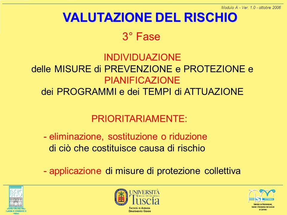 Modulo A - Ver. 1.0 - ottobre 2006 VALUTAZIONE DEL RISCHIO 3° Fase INDIVIDUAZIONE delle MISURE di PREVENZIONE e PROTEZIONE e PIANIFICAZIONE dei PROGRA