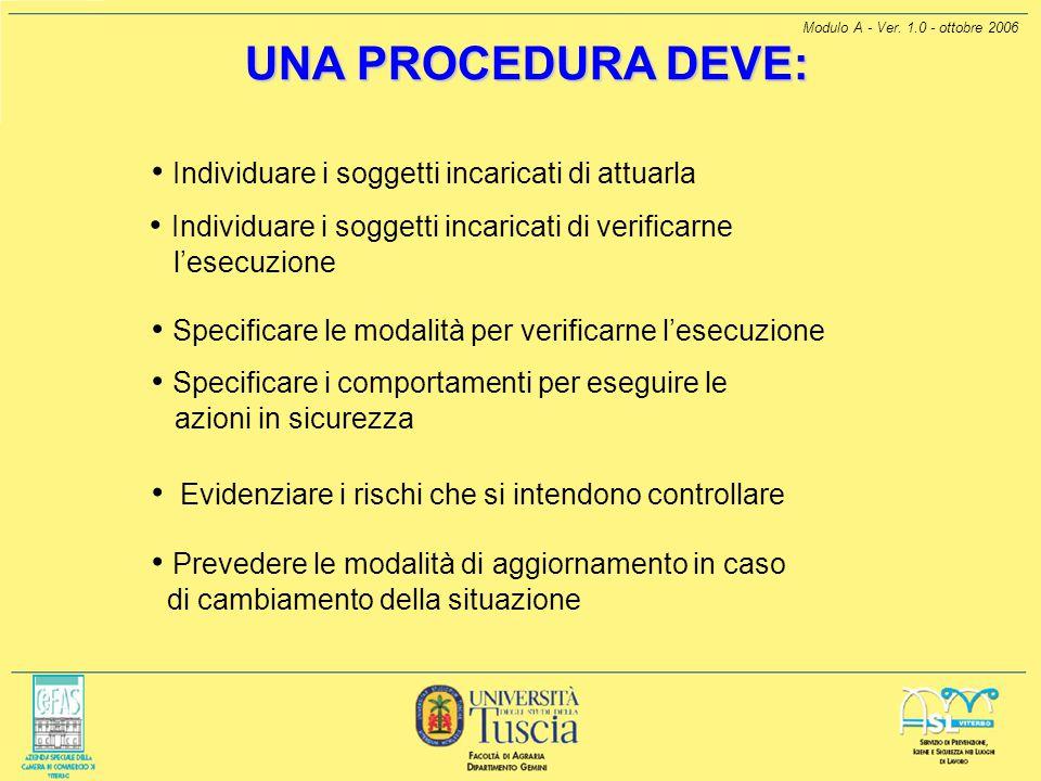 Modulo A - Ver. 1.0 - ottobre 2006 Individuare i soggetti incaricati di verificarne lesecuzione Individuare i soggetti incaricati di attuarla Specific