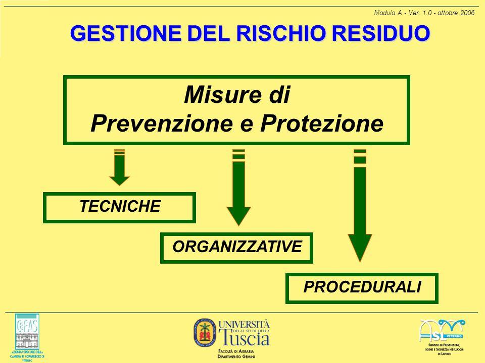 Modulo A - Ver. 1.0 - ottobre 2006 GESTIONE DEL RISCHIO RESIDUO Misure di Prevenzione e Protezione TECNICHE ORGANIZZATIVE PROCEDURALI