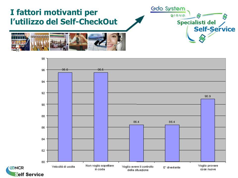 I fattori motivanti per lutilizzo del Self-CheckOut 98