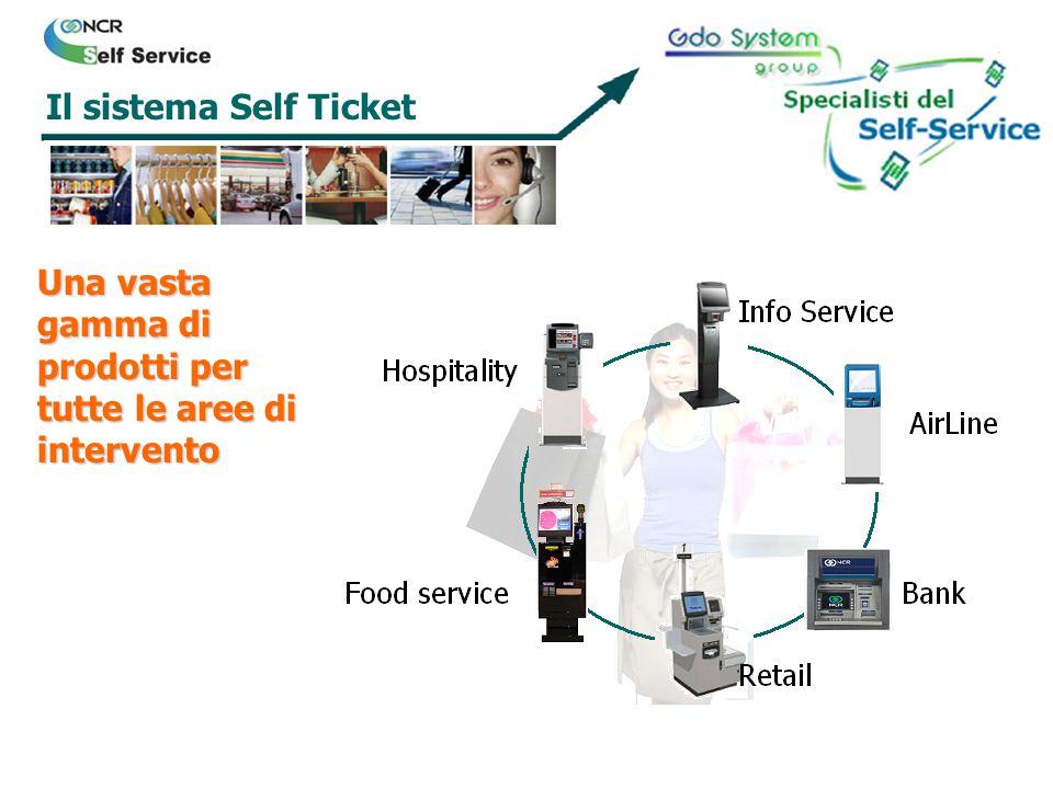 Il sistema Self Ticket Una vasta gamma di prodotti per tutte le aree di intervento