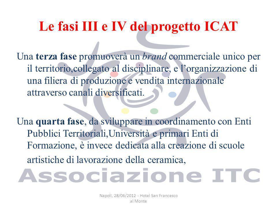 Le fasi III e IV del progetto ICAT Una terza fase promuoverà un brand commerciale unico per il territorio,collegato al disciplinare, e lorganizzazione di una filiera di produzione e vendita internazionale attraverso canali diversificati.