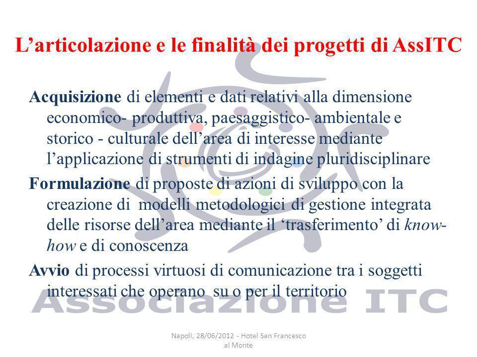 PROGETTI IN ITINERE INNOVAZIONE E SOSTENIBILITA PER LA VALORIZZAZIONE DELLA CERAMICA ARTISTICA E TRADIZIONALE IL PRESENTE E IL FUTURO DELLE PRODUZIONI AGROALIMENTARI LOCALI: SPUNTI DI INNOVAZIONE PER IL SETTORE DELLOLIO DOLIVA Napoli, 28/06/2012 - Hotel San Francesco al Monte