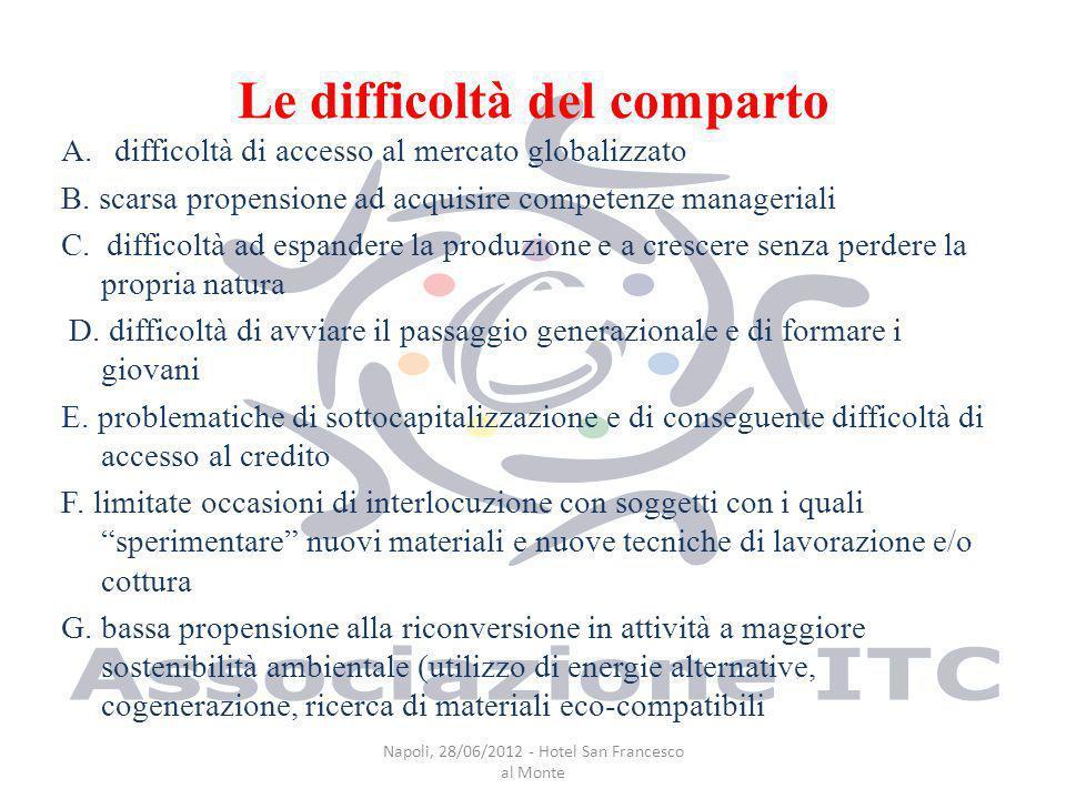 Le difficoltà del comparto A.difficoltà di accesso al mercato globalizzato B.