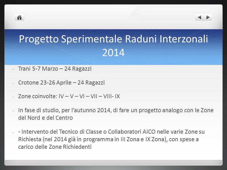 Progetto Sperimentale Raduni Interzonali 2014 - Trani 5-7 Marzo – 24 Ragazzi - Crotone 23-26 Aprile – 24 Ragazzi - Zone coinvolte: IV – V – VI – VII –