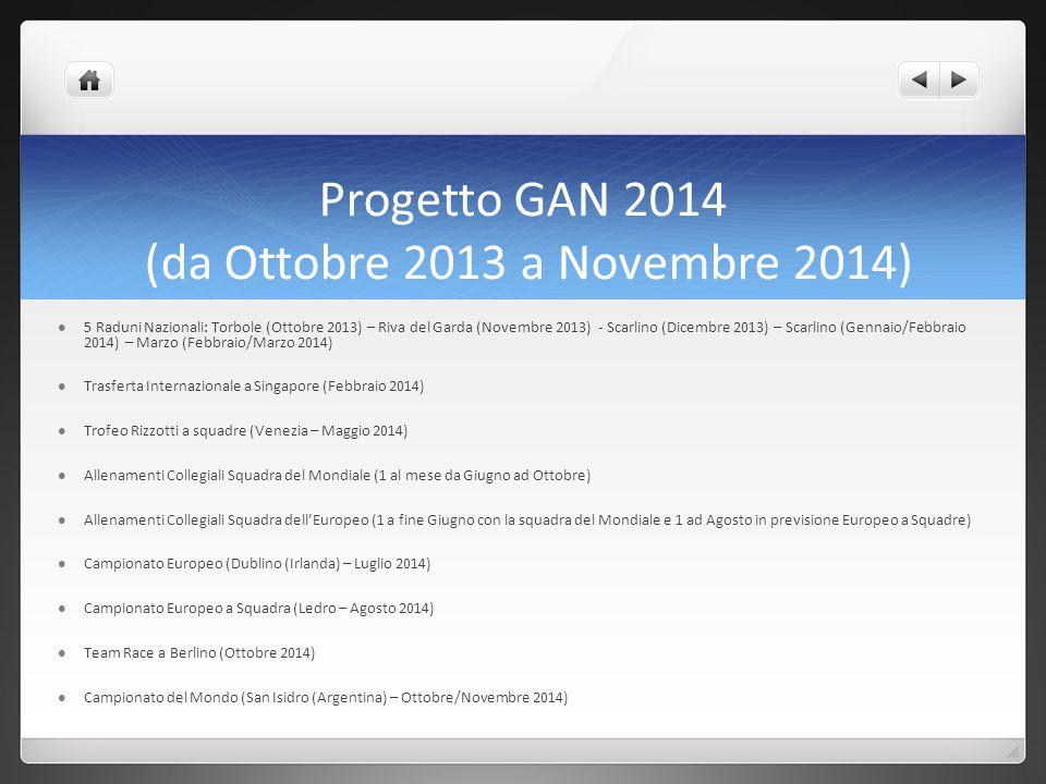 Progetto GAN 2014 (da Ottobre 2013 a Novembre 2014) 5 Raduni Nazionali: Torbole (Ottobre 2013) – Riva del Garda (Novembre 2013) - Scarlino (Dicembre 2