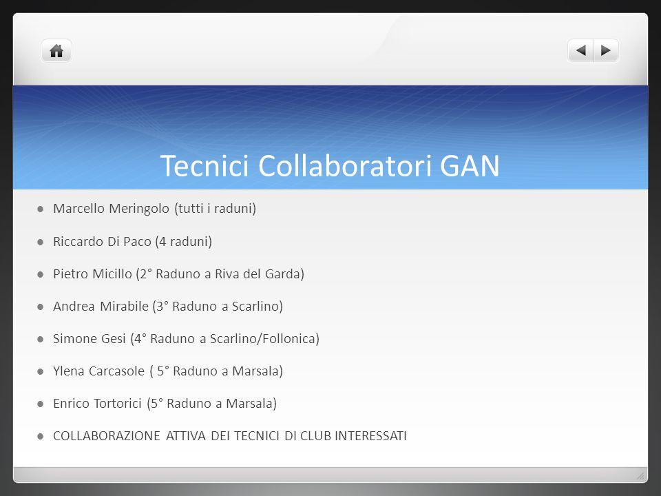 Tecnici Collaboratori GAN Marcello Meringolo (tutti i raduni) Riccardo Di Paco (4 raduni) Pietro Micillo (2° Raduno a Riva del Garda) Andrea Mirabile