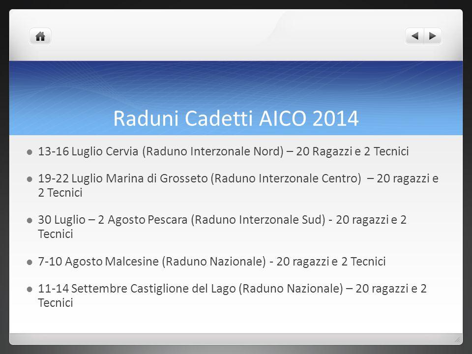 Raduni Cadetti AICO 2014 13-16 Luglio Cervia (Raduno Interzonale Nord) – 20 Ragazzi e 2 Tecnici 19-22 Luglio Marina di Grosseto (Raduno Interzonale Ce