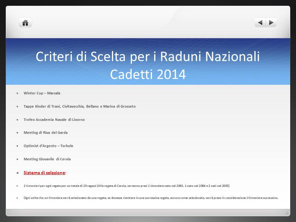 Criteri di Scelta per i Raduni Nazionali Cadetti 2014 Winter Cup – Marsala Tappe Kinder di Trani, Civitavecchia, Bellano e Marina di Grosseto Trofeo A