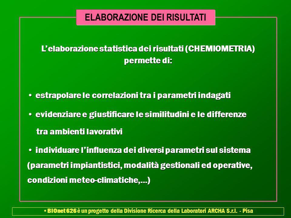 ELABORAZIONE DEI RISULTATI Lelaborazione statistica dei risultati (CHEMIOMETRIA) permette di: estrapolare le correlazioni tra i parametri indagati est
