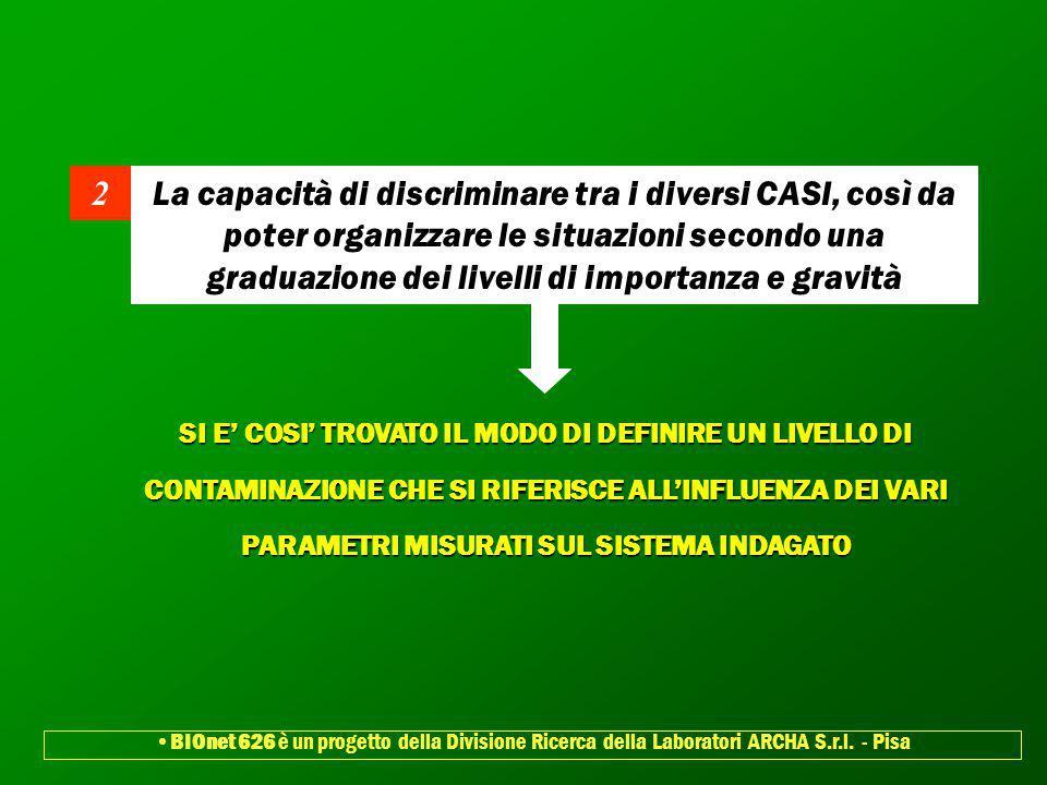 2 La capacità di discriminare tra i diversi CASI, così da poter organizzare le situazioni secondo una graduazione dei livelli di importanza e gravità