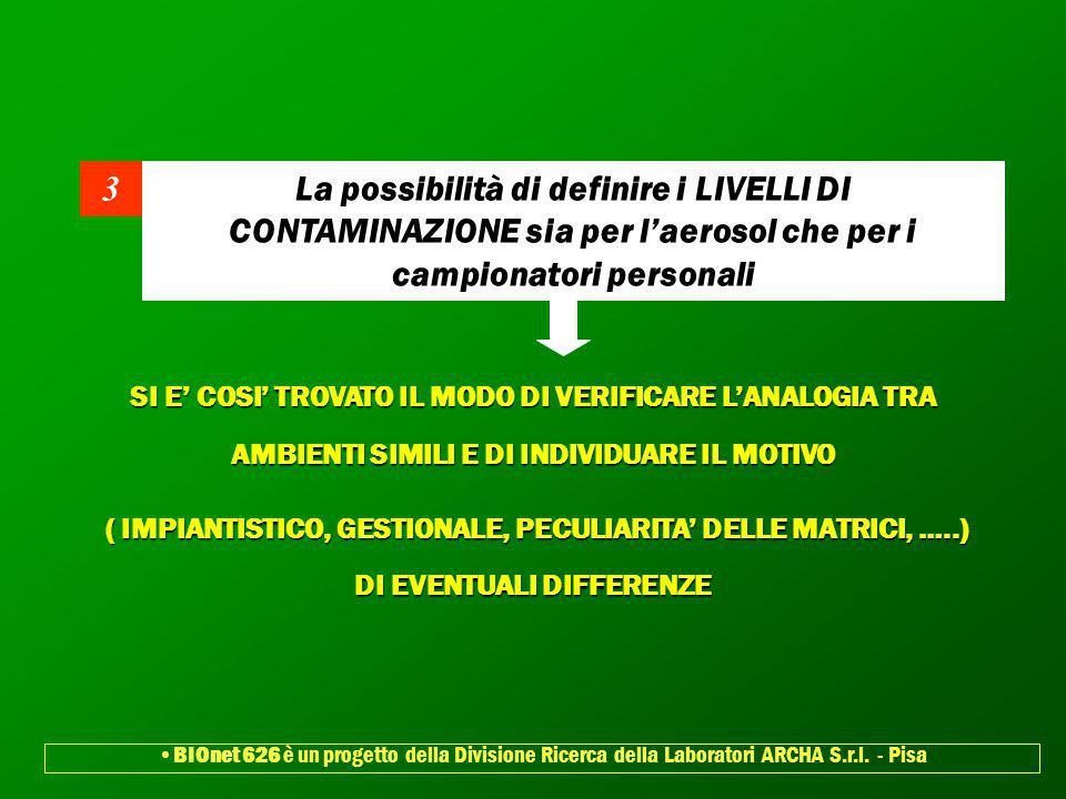 3 La possibilità di definire i LIVELLI DI CONTAMINAZIONE sia per laerosol che per i campionatori personali SI E COSI TROVATO IL MODO DI VERIFICARE LAN