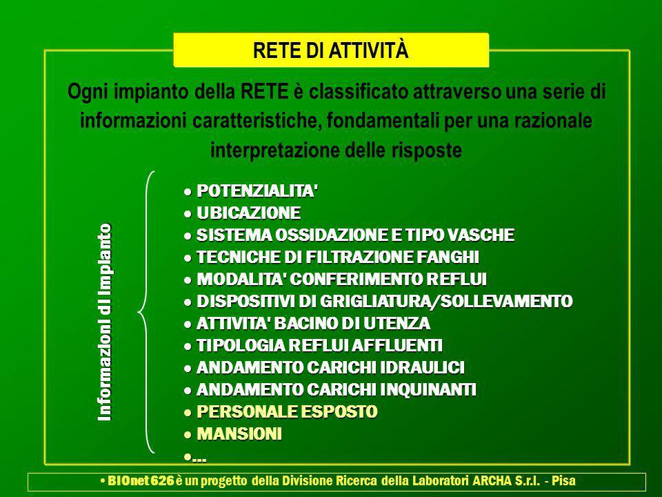 Ogni impianto della RETE è classificato attraverso una serie di informazioni caratteristiche, fondamentali per una razionale interpretazione delle ris