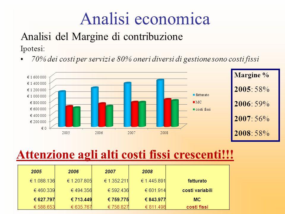 Analisi economica Analisi del Margine di contribuzione Ipotesi: 70% dei costi per servizi e 80% oneri diversi di gestione sono costi fissi Margine % 2