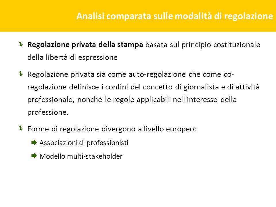 Analisi comparata sulle modalità di regolazione Regolazione privata della stampa basata sul principio costituzionale della libertà di espressione Rego