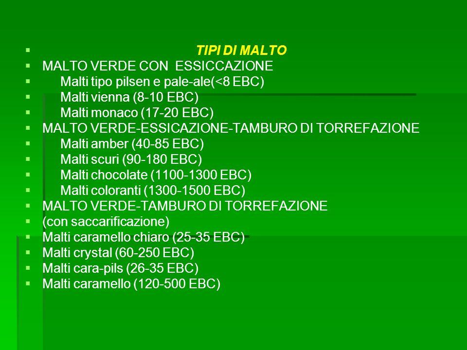 TIPI DI MALTO MALTO VERDE CON ESSICCAZIONE Malti tipo pilsen e pale-ale(<8 EBC) Malti vienna (8-10 EBC) Malti monaco (17-20 EBC) MALTO VERDE-ESSICAZIONE-TAMBURO DI TORREFAZIONE Malti amber (40-85 EBC) Malti scuri (90-180 EBC) Malti chocolate (1100-1300 EBC) Malti coloranti (1300-1500 EBC) MALTO VERDE-TAMBURO DI TORREFAZIONE (con saccarificazione) Malti caramello chiaro (25-35 EBC) Malti crystal (60-250 EBC) Malti cara-pils (26-35 EBC) Malti caramello (120-500 EBC)