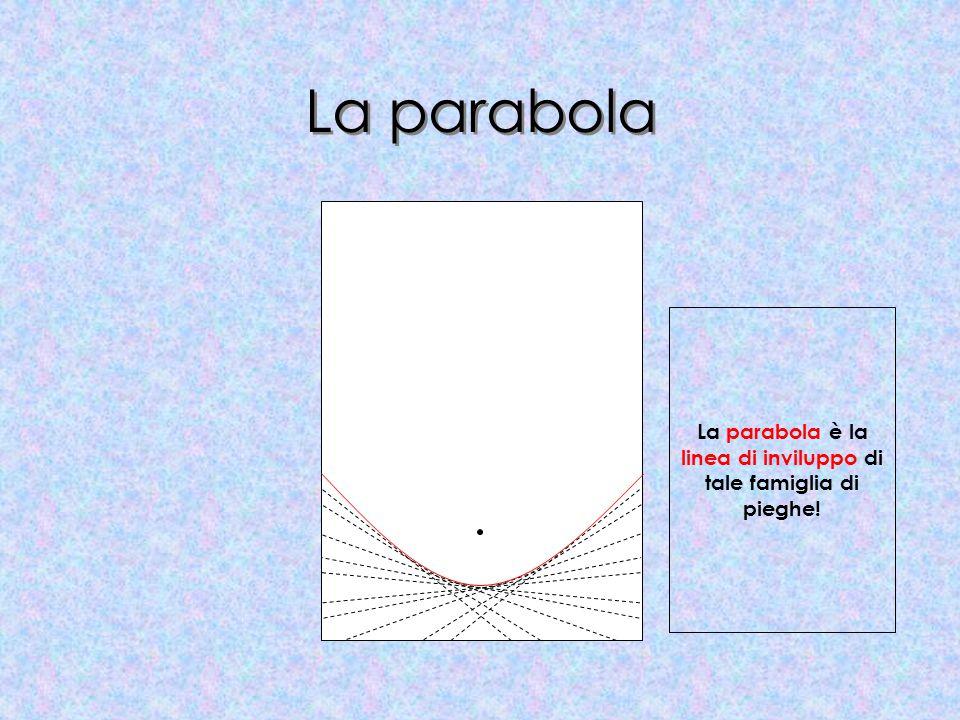 La parabola La parabola è la linea di inviluppo di tale famiglia di pieghe!