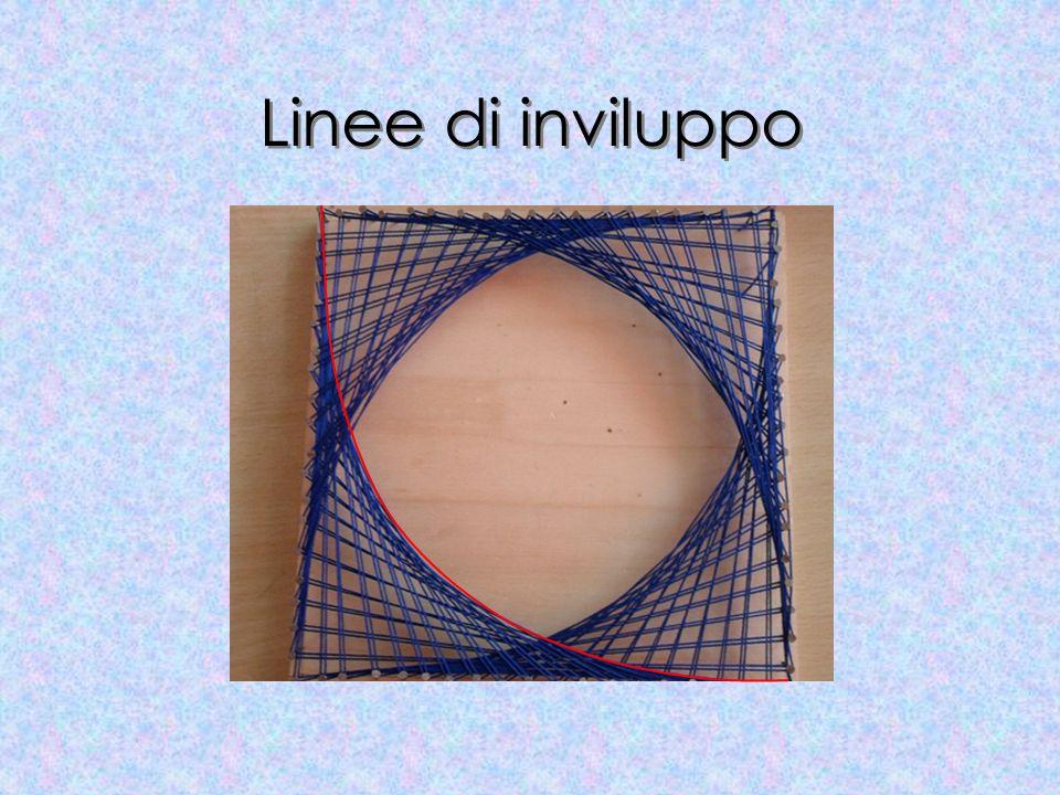 Linee di inviluppo