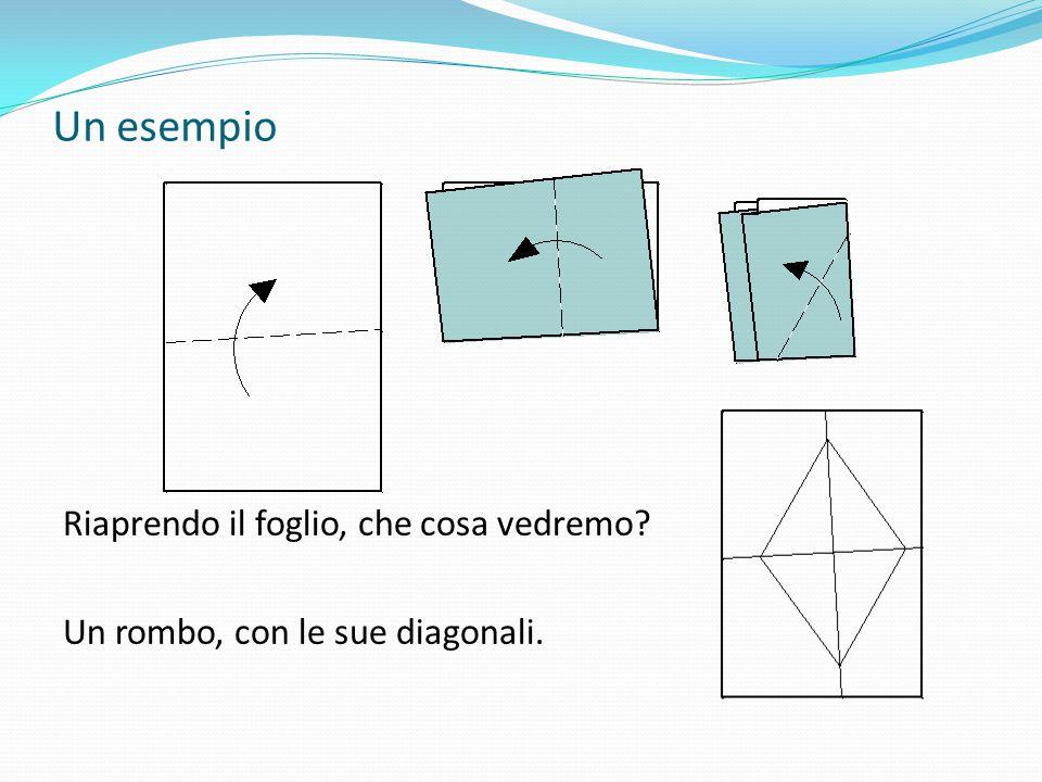 Un esempio Riaprendo il foglio, che cosa vedremo? Un rombo, con le sue diagonali.