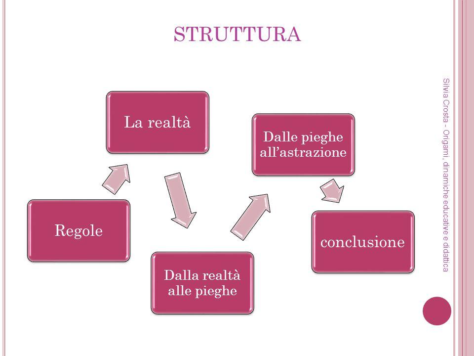 STRUTTURA Silvia Crosta - Origami, dinamiche educative e didattica RegoleLa realtà Dalla realtà alle pieghe Dalle pieghe allastrazione conclusione