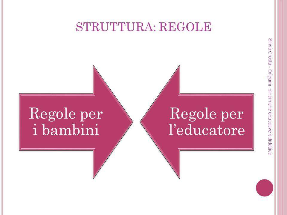 STRUTTURA: REGOLE Regole per i bambini Regole per leducatore Silvia Crosta - Origami, dinamiche educative e didattica