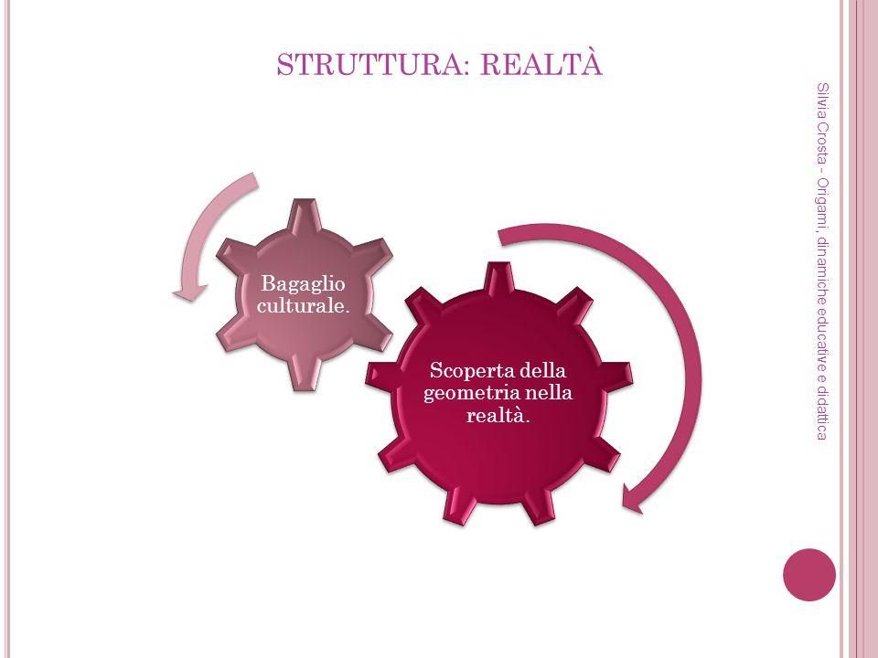 STRUTTURA: REALTÀ Silvia Crosta - Origami, dinamiche educative e didattica Scoperta della geometria nella realtà. Bagaglio culturale.