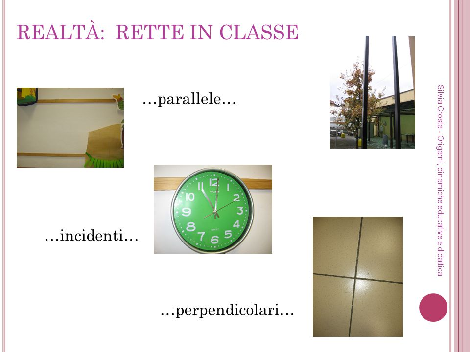 REALTÀ: RETTE IN CLASSE Silvia Crosta - Origami, dinamiche educative e didattica …perpendicolari… …parallele… …incidenti…